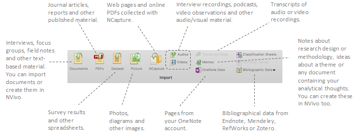 NVivo for Mac Help - Bring in your sources and get organized